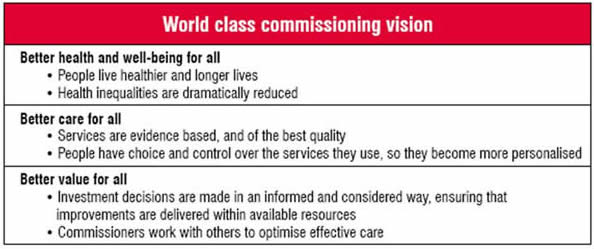World class commissioning vision