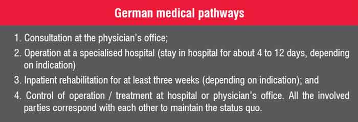 German Medical Pathways