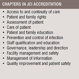 JCI  accreditation chapters