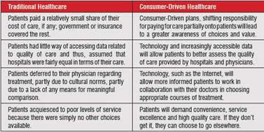 Mc Healthcare Table 1