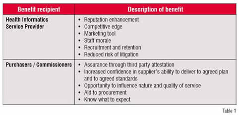 accreditation - benefits and recipients