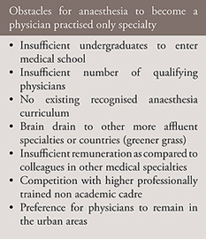 Obstacles for anaesthesia to become a physician practised only specialty