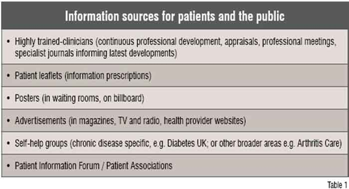 Information sources for patients and public